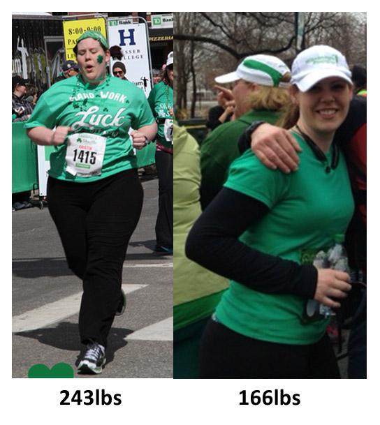 My Year of Millennium Running