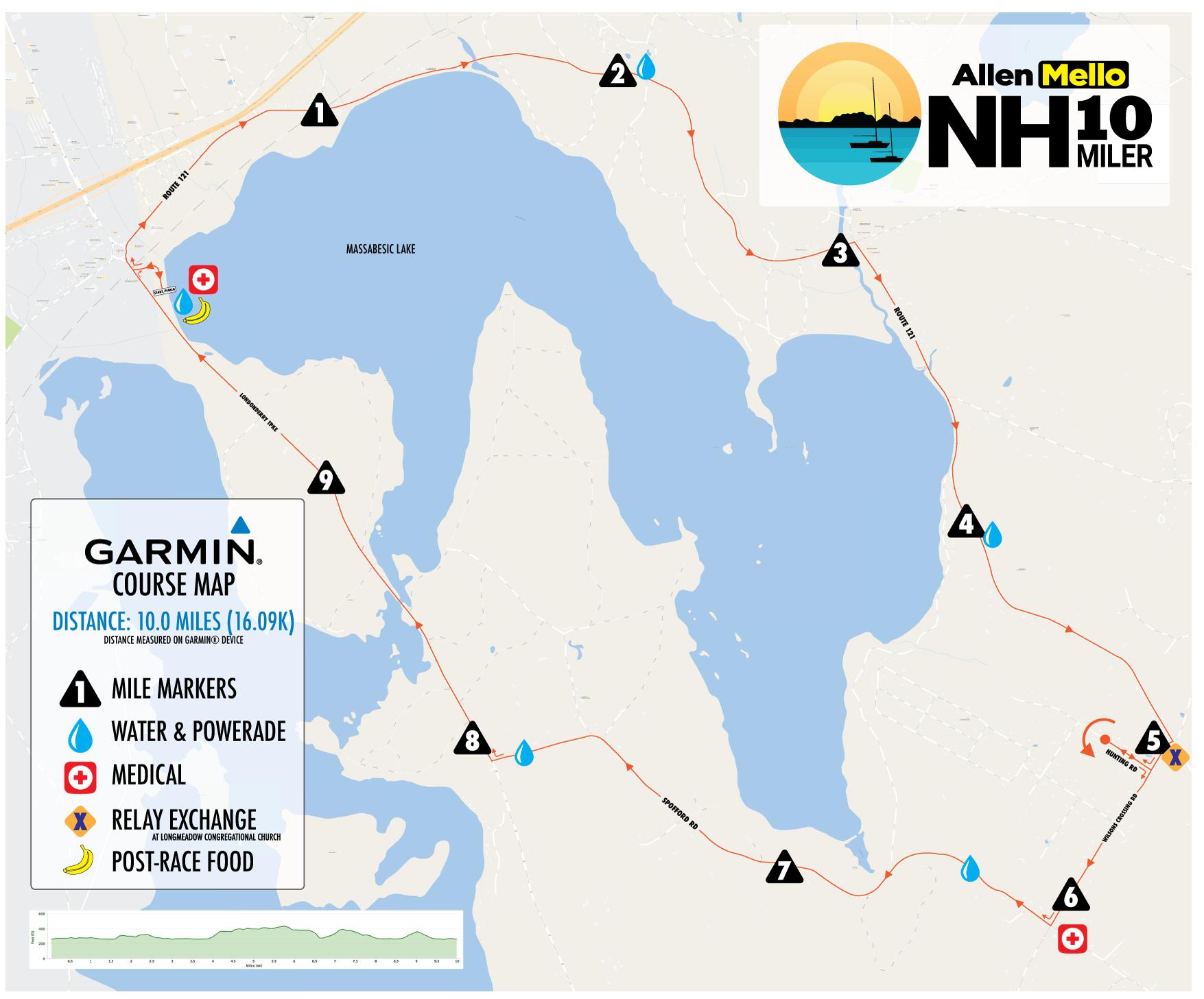 Allen Mello NH 10 Miler - MillenniumRunning.com on interstate 95 map, nh highway map, route 2 map,